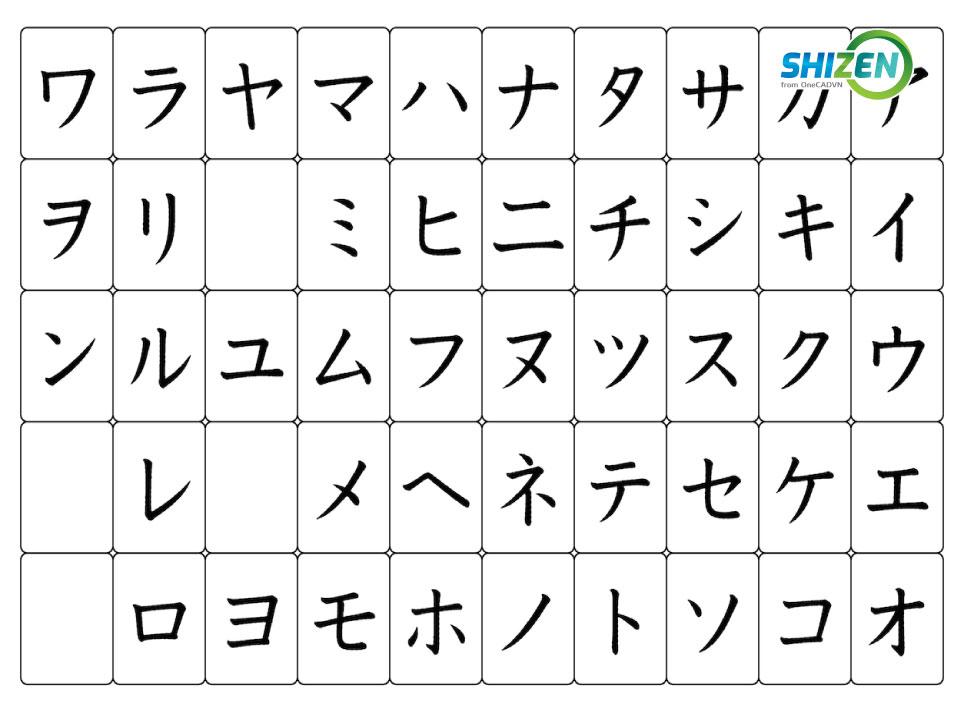 Bảng chữ Katakana